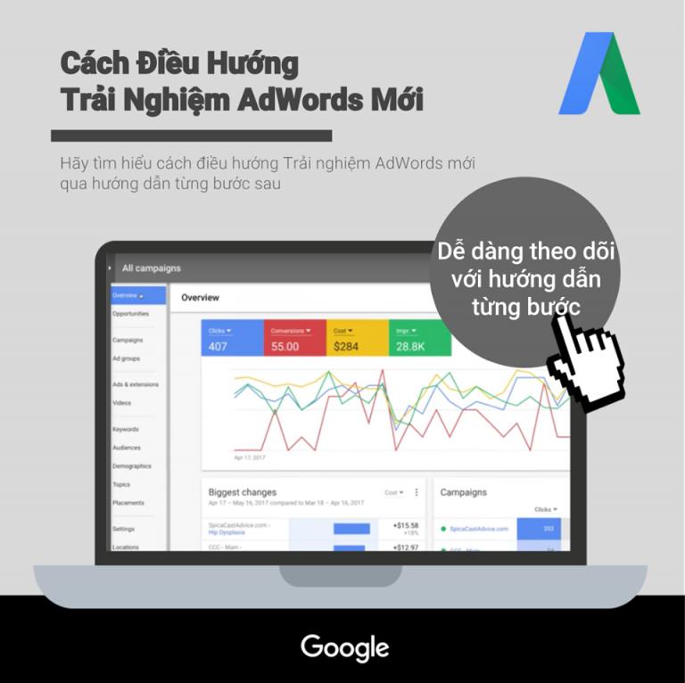 Giới thiệu giao diện sử dụng của Google ads 3