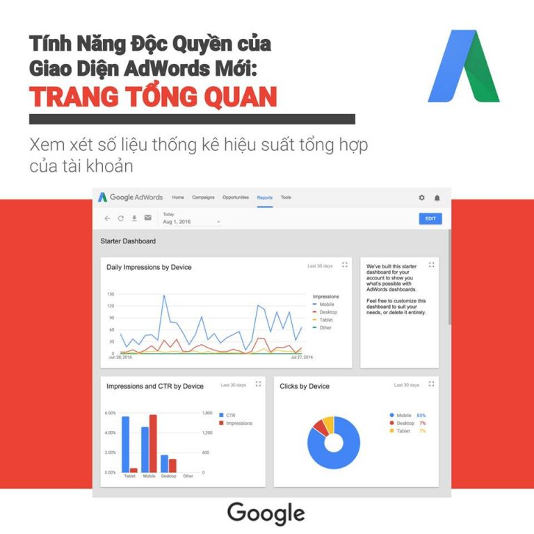 Giới thiệu giao diện sử dụng của Google ads 6