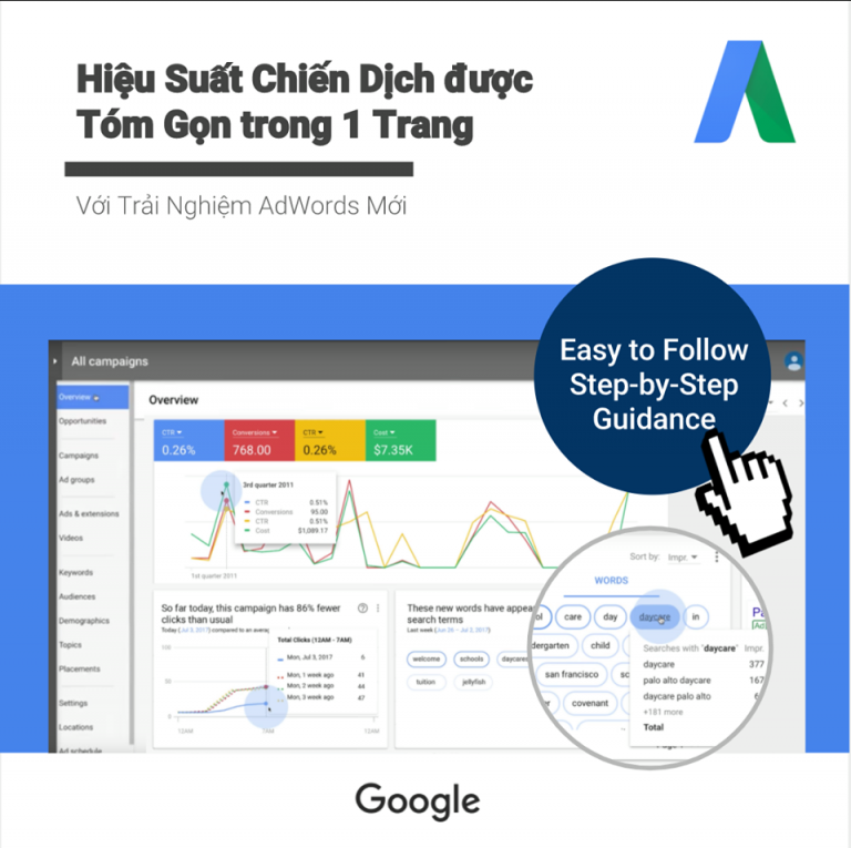 Giới thiệu giao diện sử dụng của Google ads 7