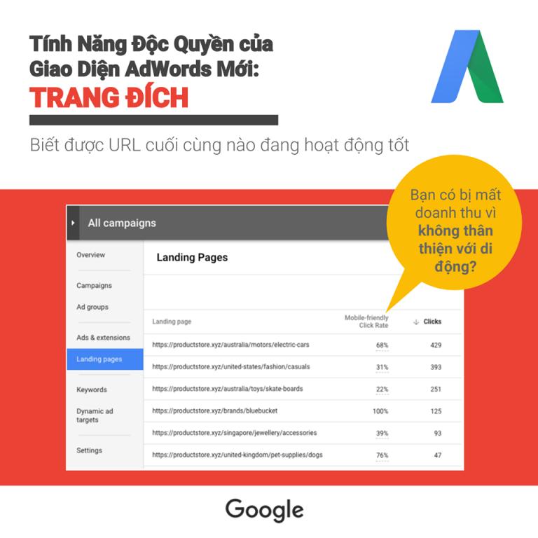 Giới thiệu giao diện sử dụng của Google ads 9