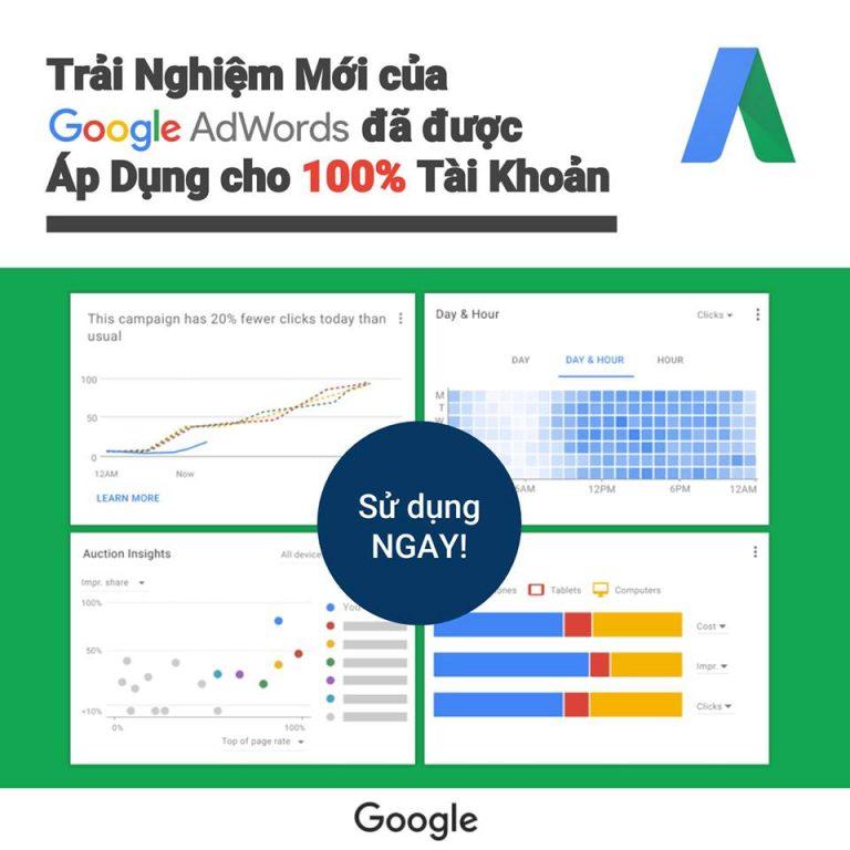 Giới thiệu giao diện sử dụng của Google ads 1