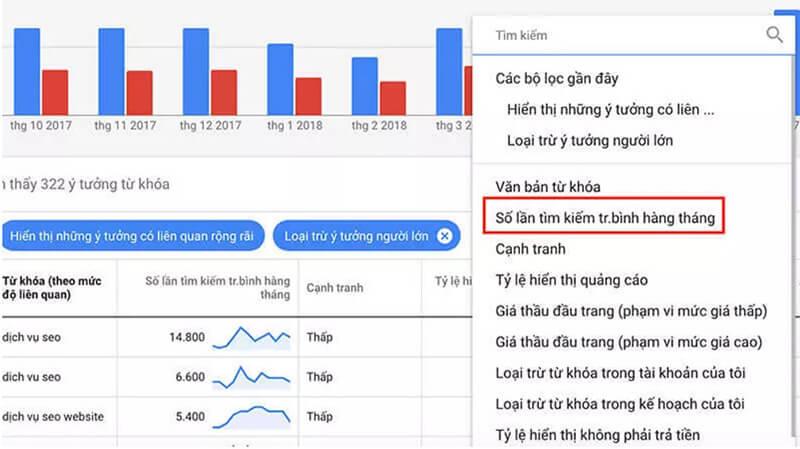 Hướng dẫn sử dụng google keyword planner 10