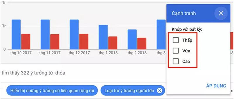 Hướng dẫn sử dụng google keyword planner 12