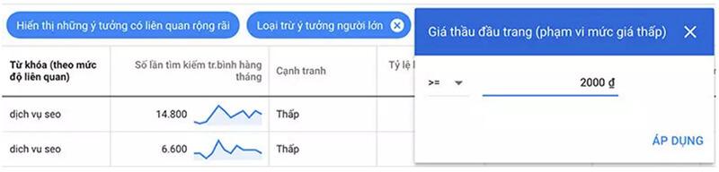 Hướng dẫn sử dụng google keyword planner 14