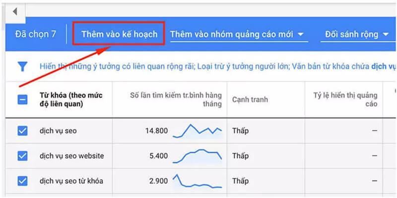 Hướng dẫn sử dụng google keyword planner 20