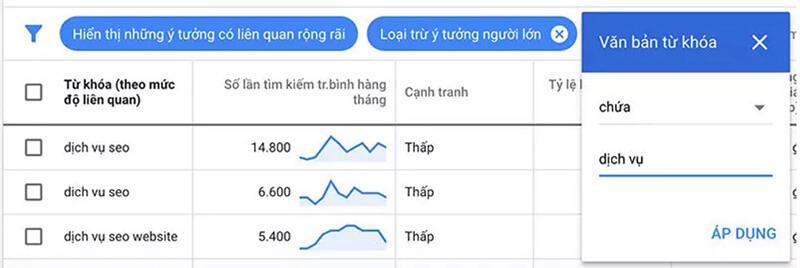 Hướng dẫn sử dụng google keyword planner 9